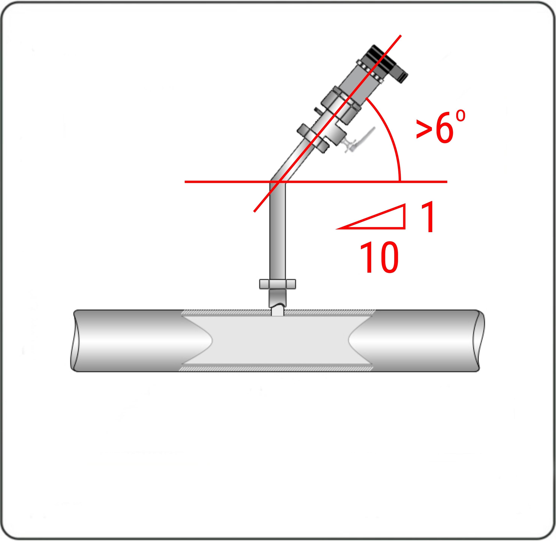 Если это невозможно, то соединительные трубопроводы должны иметь односторонний уклон (не менее 1:10 или ~6о) от места отбора давления вверх к датчику.